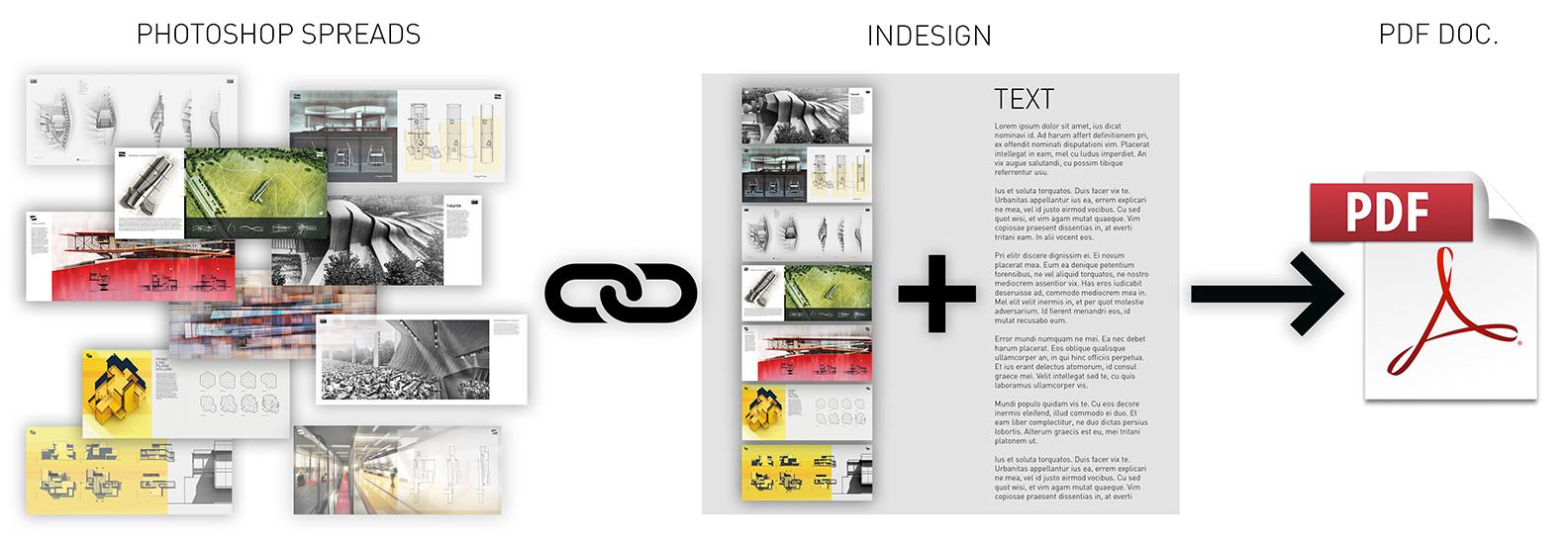 ps_indesign_workflow